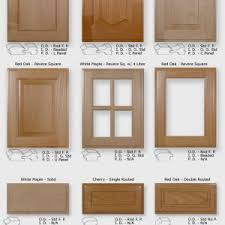 how to router cabinet doors for glass routing cabinet doors for glass http triptonowhere us
