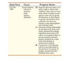psychiatric nursing progress note plymouth dome