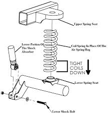 how to diagnose and fix hummer air ride suspension components