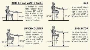 100 standard kitchen cabinet heights standard kitchen