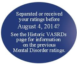 Va Rating Tables by Military Disability Ratings For Mental Disorders