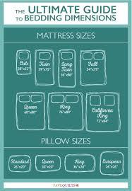 Crib Mattress Sizes Crib Mattress Dimensions Getexploreapp