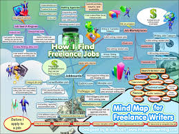 jobs for freelance writers and editors how i find freelance jobs infographic tips and info for
