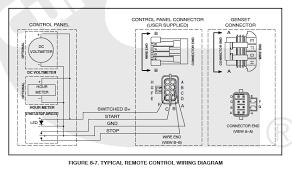 onan emerald 3 wiring diagram diagram wiring diagrams for diy