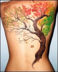 best 25 tree side ideas on tree tattoos on arm