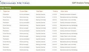 Gap Analysis Template Excel Gap Analysis Template Basic Demand Metric