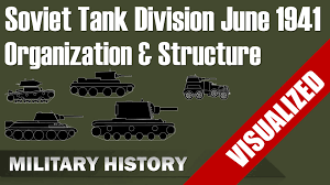 red army tank division june 1941 organization u0026 structure youtube