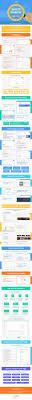 532 best internet images on pinterest infographics internet