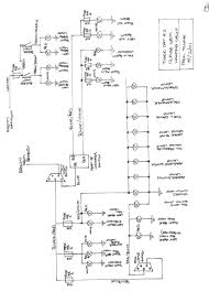 paul u0027s kit car pages tiger cat 12 fuse loom wiring diagrams