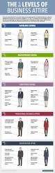 Best Resume Font Business Insider by 71 Best The Career Search Images On Pinterest Resume Ideas