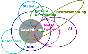 machine learning vs statistical modeling data science