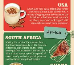 infographic dinners around the world designtaxi
