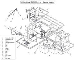 ezgo golf cart wiring diagram and wire gooddy org