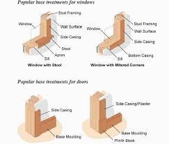 moulding options for windows u0026 doors arcadia sash and door