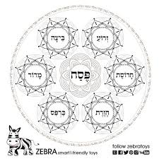 seder plate craft for items similar to passover plate template printable pesach seder