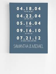 35th wedding anniversary gifts fresh 35th wedding anniversary gift ideas for parents wedding gifts
