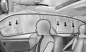 Curtain Airbag Kia Sportage Airbags Advanced Supplemental Restraint System