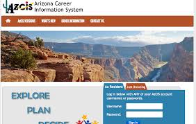 Arizona Travel Check images Azcis reality check hhs college career center png