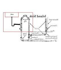 kitchen sink drain parts diagram kitchen sink drain parts diagram bathroom plumbing awesome kahtany