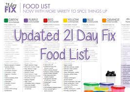 updated 21 day fix foods list health u0026 fitness coach skinny