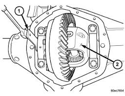 2003 dodge dakota front differential how do i change the front axle seal on a 06 dodge 2500 4x4