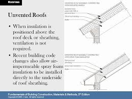 can unvented roof assemblies be insulated with fiberglass unvented roof construction two approaches for insulating