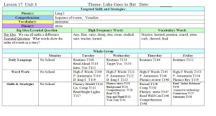 lesson plan template swimming sle swim lesson plans