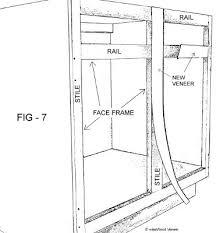 what are veneer cabinets cabinet refacing wisewood veneer
