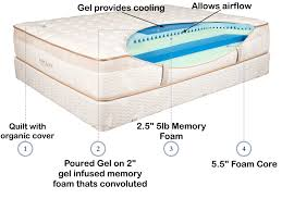 Eco Mattress Topper 2 5 Loom And Leaf Reviews L Loom U0026 Leaf Mattress L Saatva Loom And Leaf