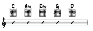 sweater weather guitar chords sweater weather chords for beginner guitar the neighbourhood