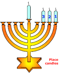 hanukka candles akhlah the children s learning network hanukkah