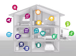 cheap smart home products netatmo and huawei join the smart home qivicon platform 4ième