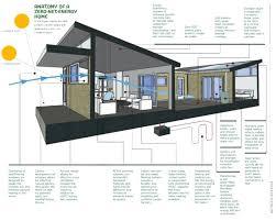 small efficient house plans small efficient house plans energy craftsman bungalow cottage modern