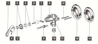 Fixing A Leaky Delta Faucet Bathroom Delta Faucet Rp14979 Parts List And Diagram