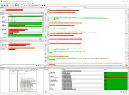 automated cross platform gui testing and code coverage tool