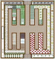 Garden Bed Layout Garden Plot Layout Best Raised Garden Bed Layout Autouslugi Club