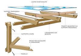 struttura in legno per tettoia tettoia fai da te legno 7 foto descritte passo passo e progetto