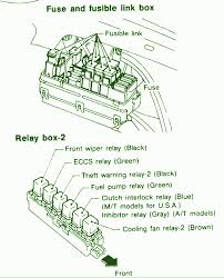 engine wiring infiniti g fusible link fuse box diagram fx location