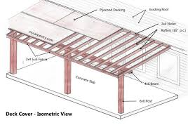 covered porch plans backyard covered patio plans how to design idea covered back