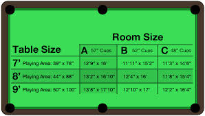 what are the dimensions of a pool table pool table sizes chart wehanghere