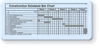Construction Schedule Template Excel Construction Project Scheduling
