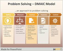 dmaic report template tips to use dmaic tool in business presentations business