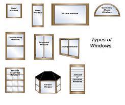 Upholstery San Fernando Valley Top 10 Window Contractors U0026 Replacement Windows In The San