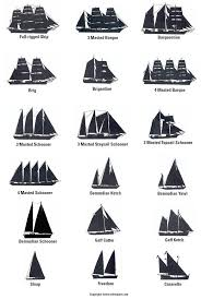 136 best wander sea images on pinterest tall ships boats and