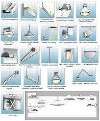 open office lighting design office lighting design guide homes gallery guidelines