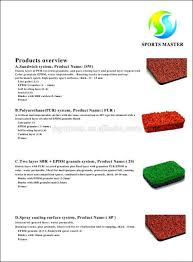 scratch resistence waterborne polyurethane synthetic pu liquid
