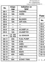 1999 isuzu rodeo fuse box 1999 wiring diagrams instruction