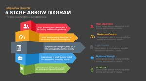 Keynote Themes Compatible With Powerpoint | stage arrow diagram powerpoint keynote template
