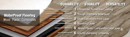 low prices on waterproof wpc flooring flooring save 30 60