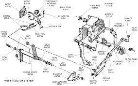corvette supply 1968 81 clutch system diagram view chicago corvette supply
